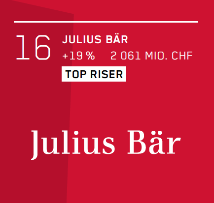 JuliusBaer_TopRiser_No16